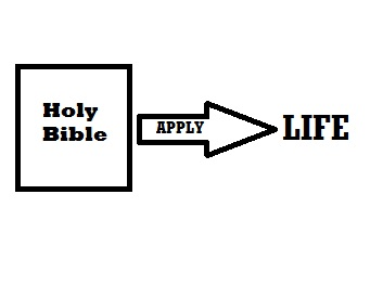 Bible apply to life