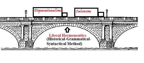 Dispensationalism Calvinism Hermeneutical Bridge