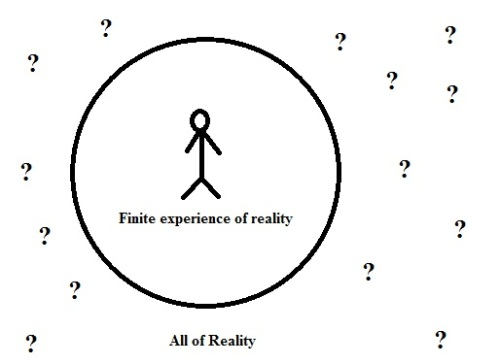 Finite Infinite problem