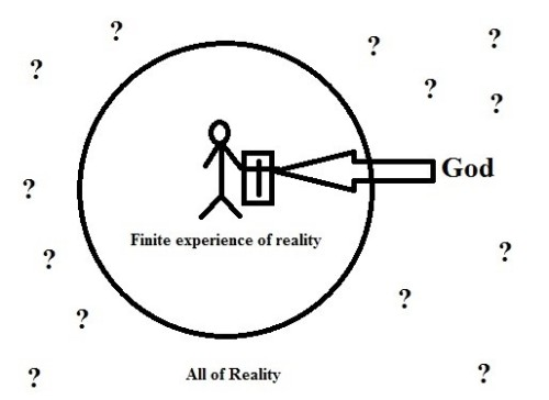 Finite experience of reality