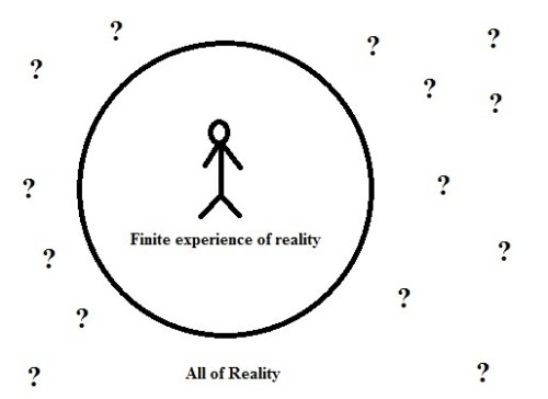 finite experience