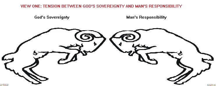 Tension between God's Sovereignty and Man's Responsibility